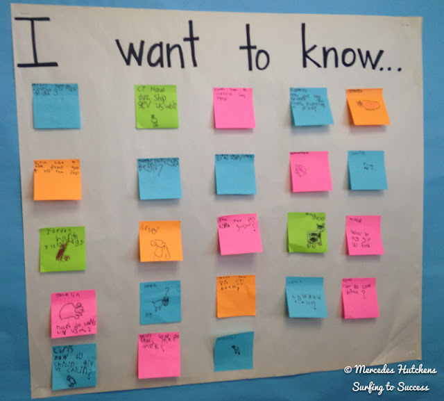 At the beginning of  a project, students write what they want to learn on stickies.  Once they learn it, they can put a check on their sticky note.